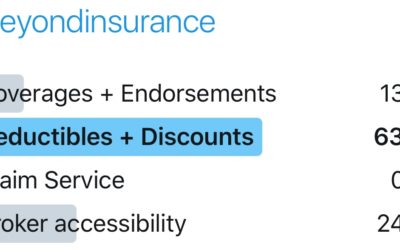 Discounts & Deductibles: What you want to know